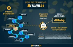 Bitwin24 Review of Blockchain-Lottery-Game Bitcoin-Lottery