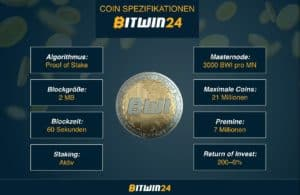 BWI-Coin