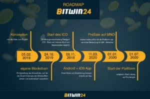 bitwin24 review